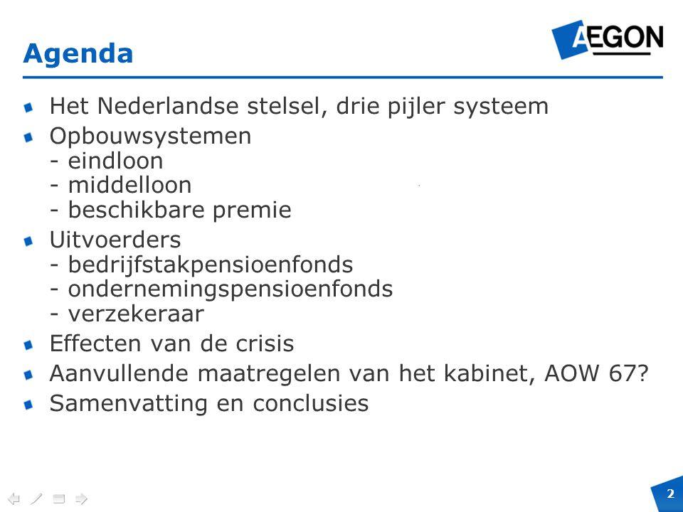 Agenda Het Nederlandse stelsel, drie pijler systeem