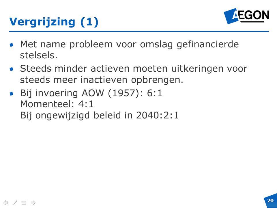 Vergrijzing (1) Met name probleem voor omslag gefinancierde stelsels.