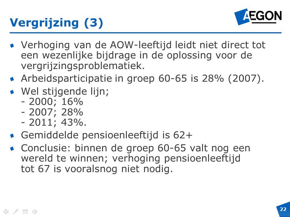Vergrijzing (3) Verhoging van de AOW-leeftijd leidt niet direct tot een wezenlijke bijdrage in de oplossing voor de vergrijzingsproblematiek.