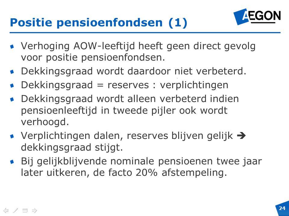 Positie pensioenfondsen (1)