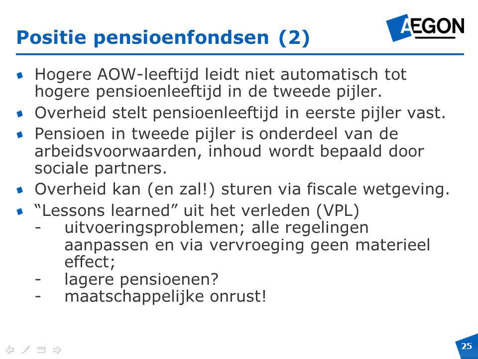 Positie pensioenfondsen (2)