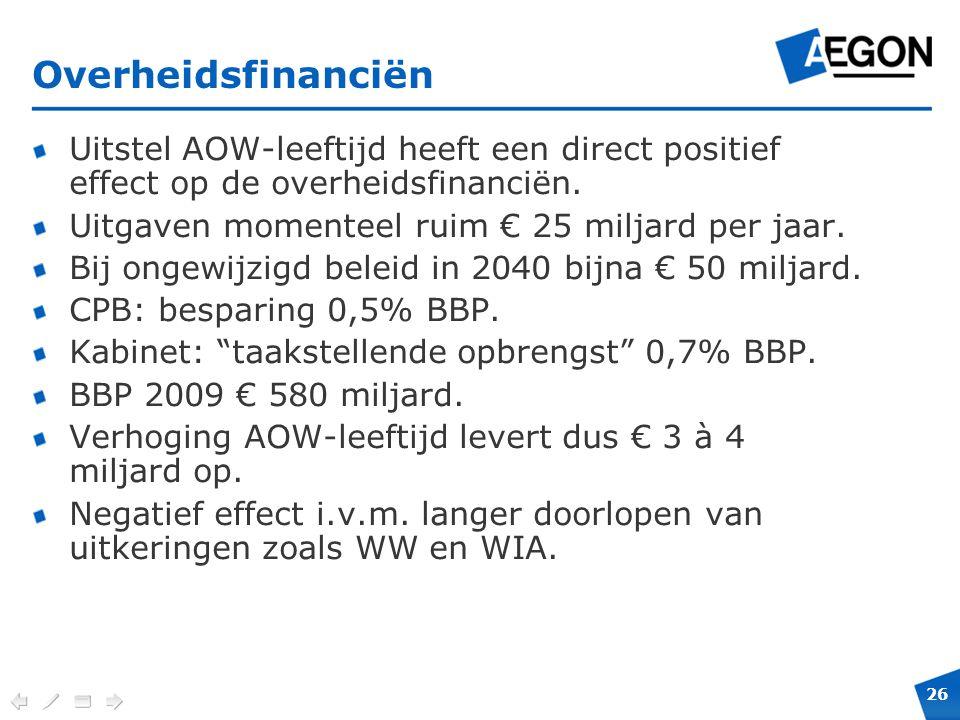 Overheidsfinanciën Uitstel AOW-leeftijd heeft een direct positief effect op de overheidsfinanciën.