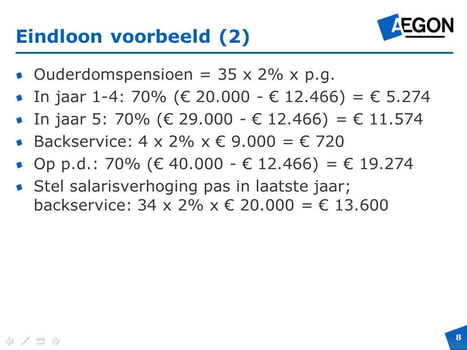 Eindloon voorbeeld (2) Ouderdomspensioen = 35 x 2% x p.g.