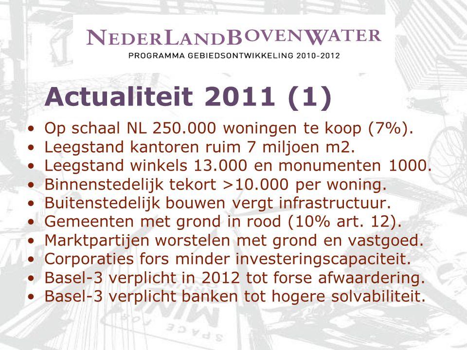 Actualiteit 2011 (1) Op schaal NL 250.000 woningen te koop (7%). Leegstand kantoren ruim 7 miljoen m2.