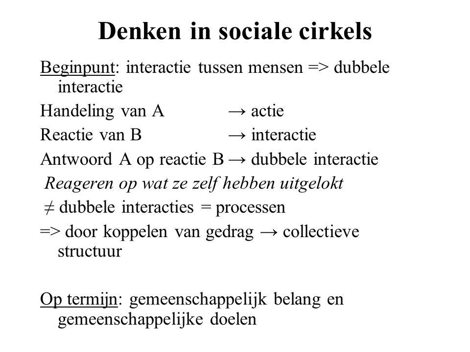 Denken in sociale cirkels