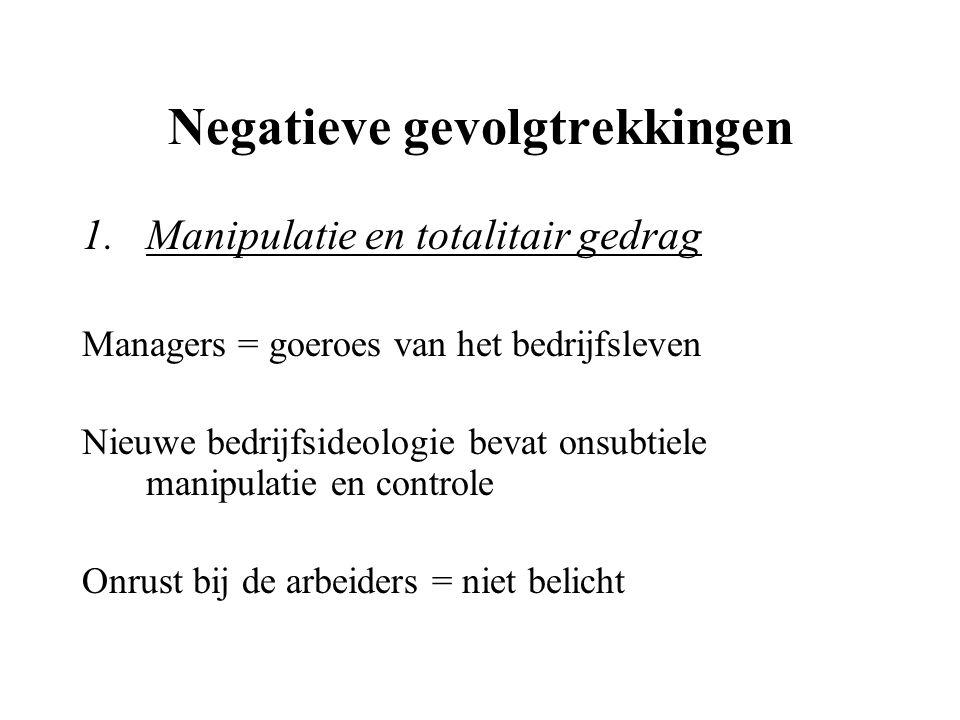 Negatieve gevolgtrekkingen