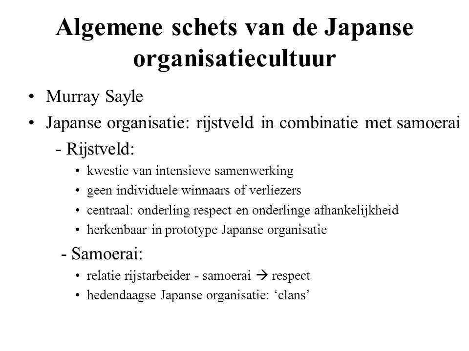 Algemene schets van de Japanse organisatiecultuur