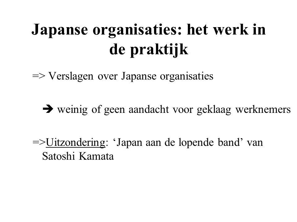 Japanse organisaties: het werk in de praktijk