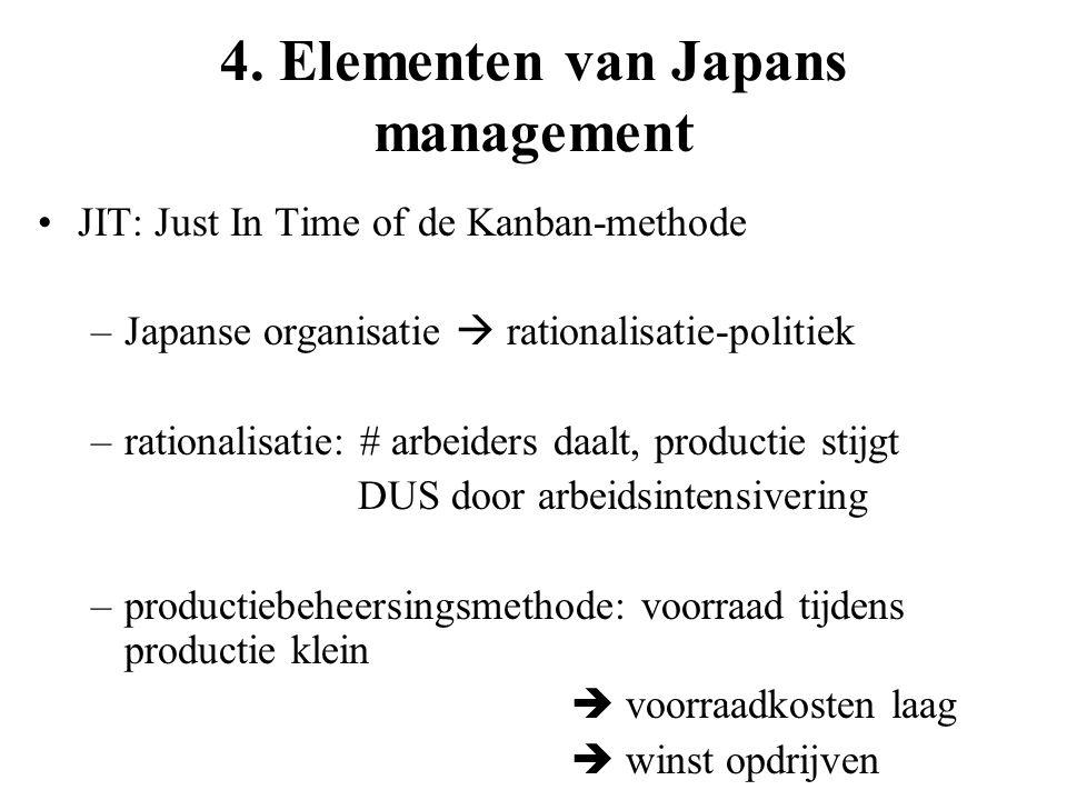 4. Elementen van Japans management
