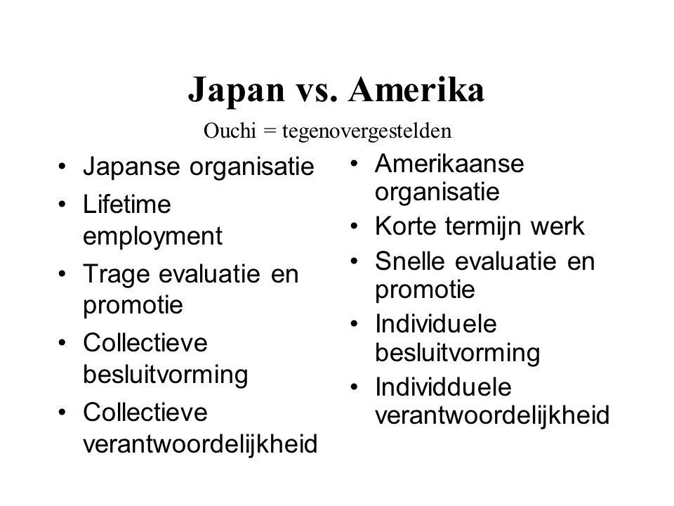 Japan vs. Amerika Japanse organisatie Lifetime employment
