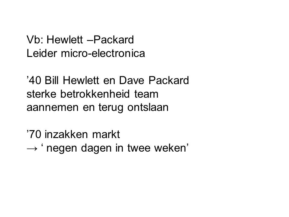 Vb: Hewlett –Packard Leider micro-electronica