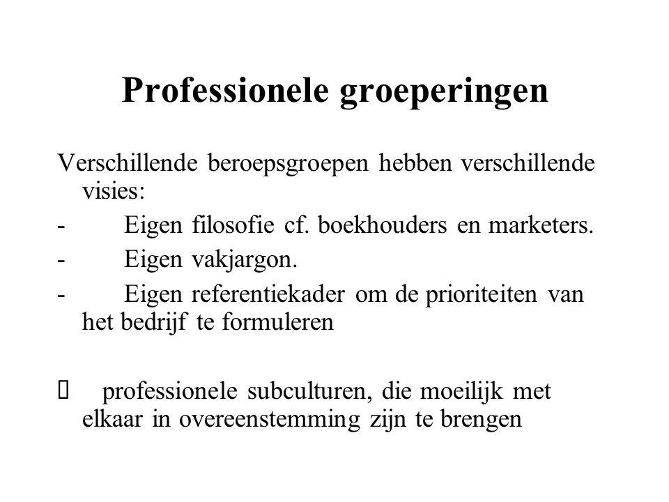 Professionele groeperingen