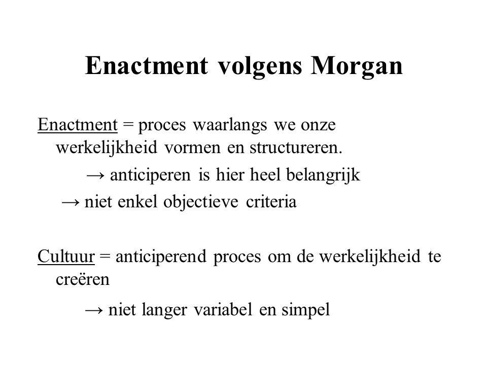 Enactment volgens Morgan