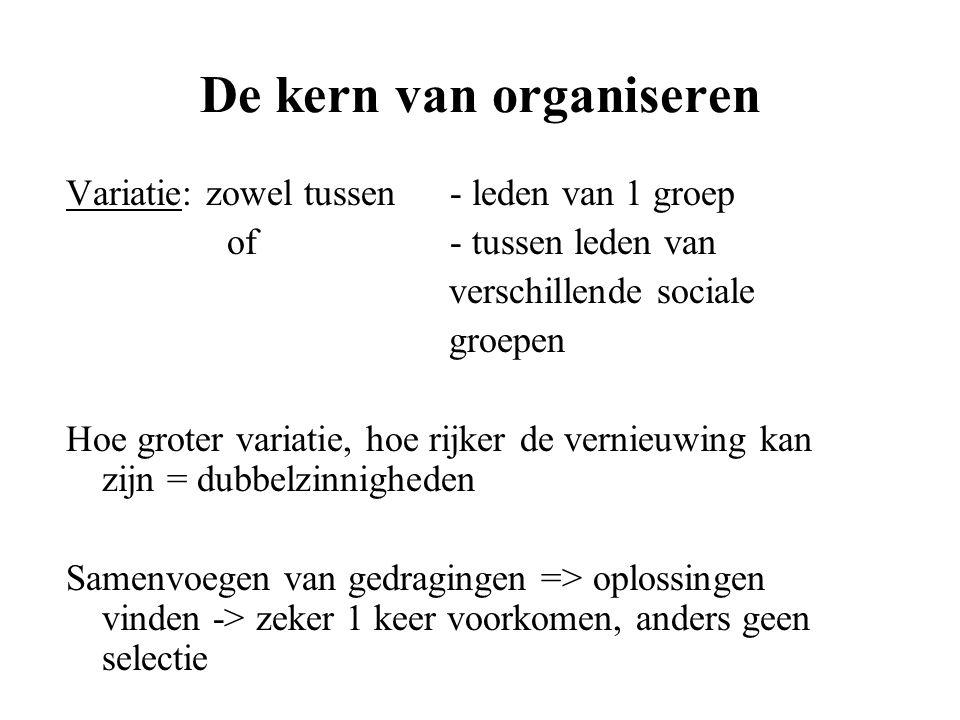 De kern van organiseren