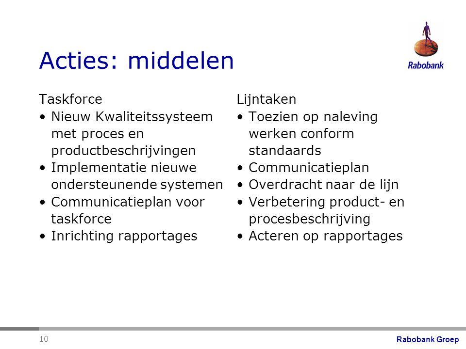 Acties: middelen Taskforce
