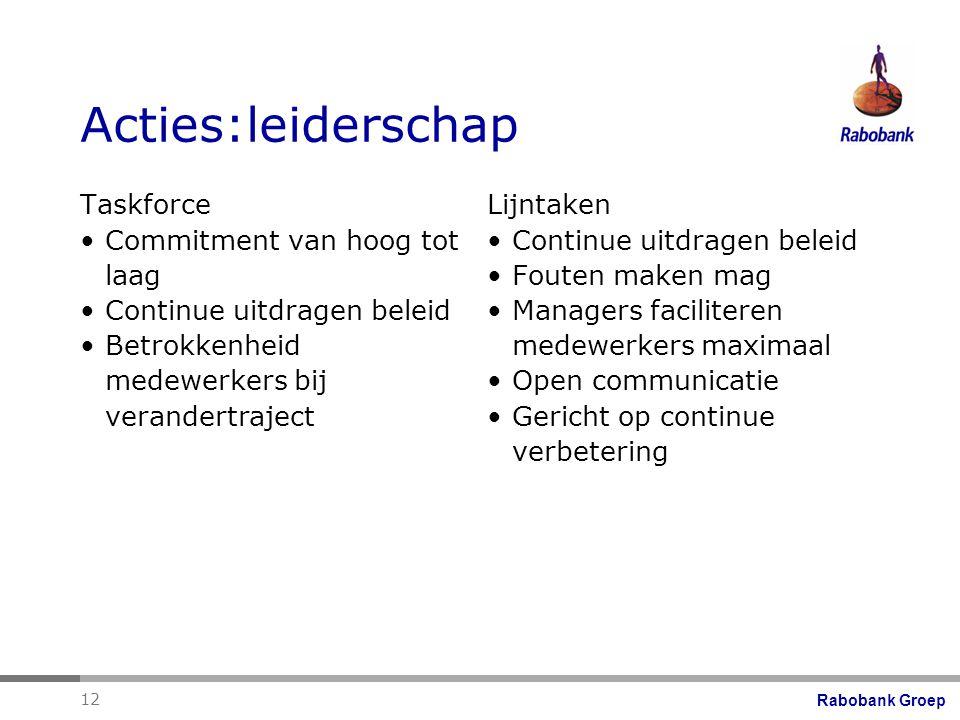 Acties:leiderschap Taskforce Commitment van hoog tot laag