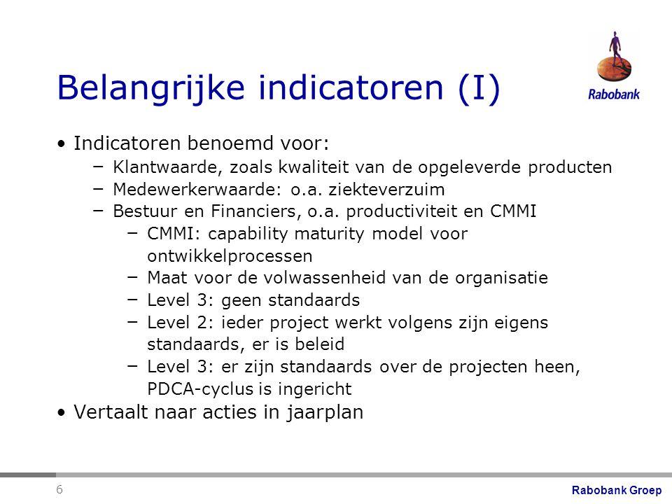Belangrijke indicatoren (I)