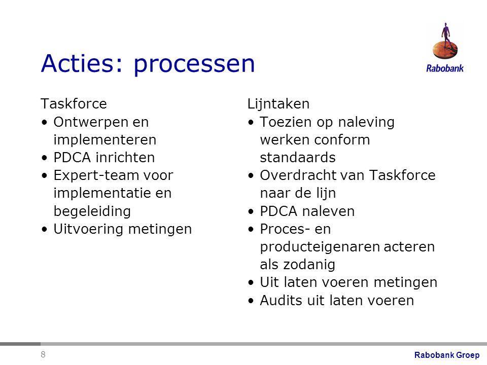 Acties: processen Taskforce Ontwerpen en implementeren PDCA inrichten