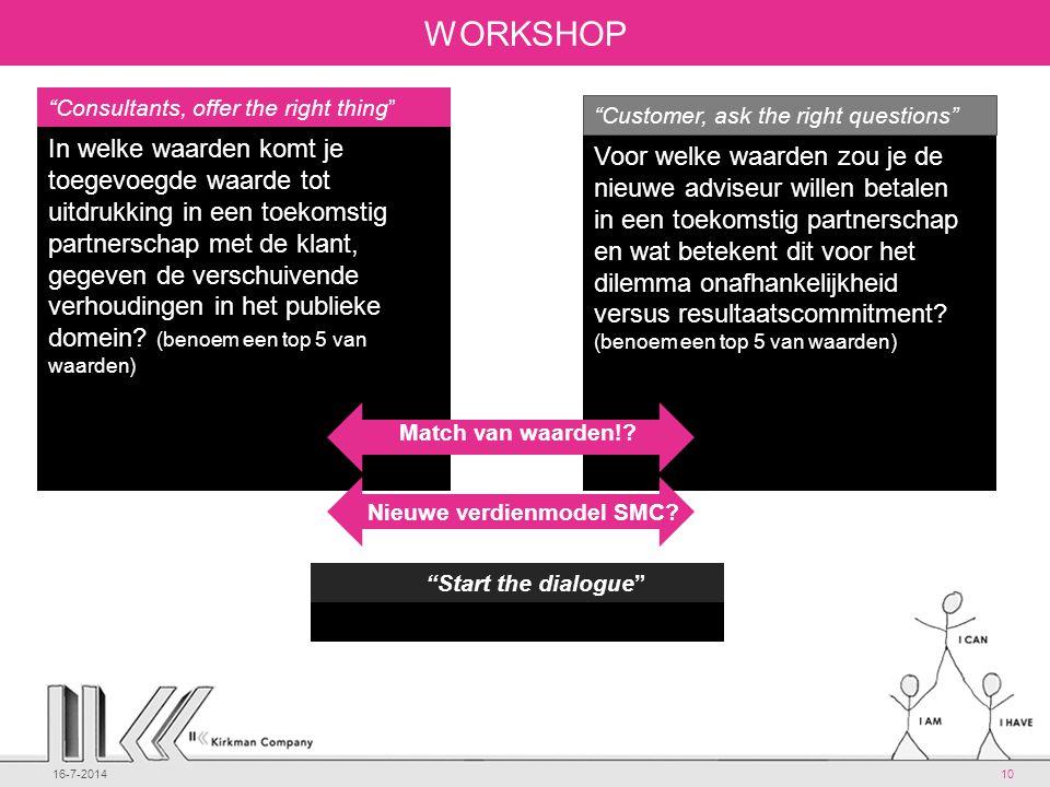 WorkShop In welke waarden komt je