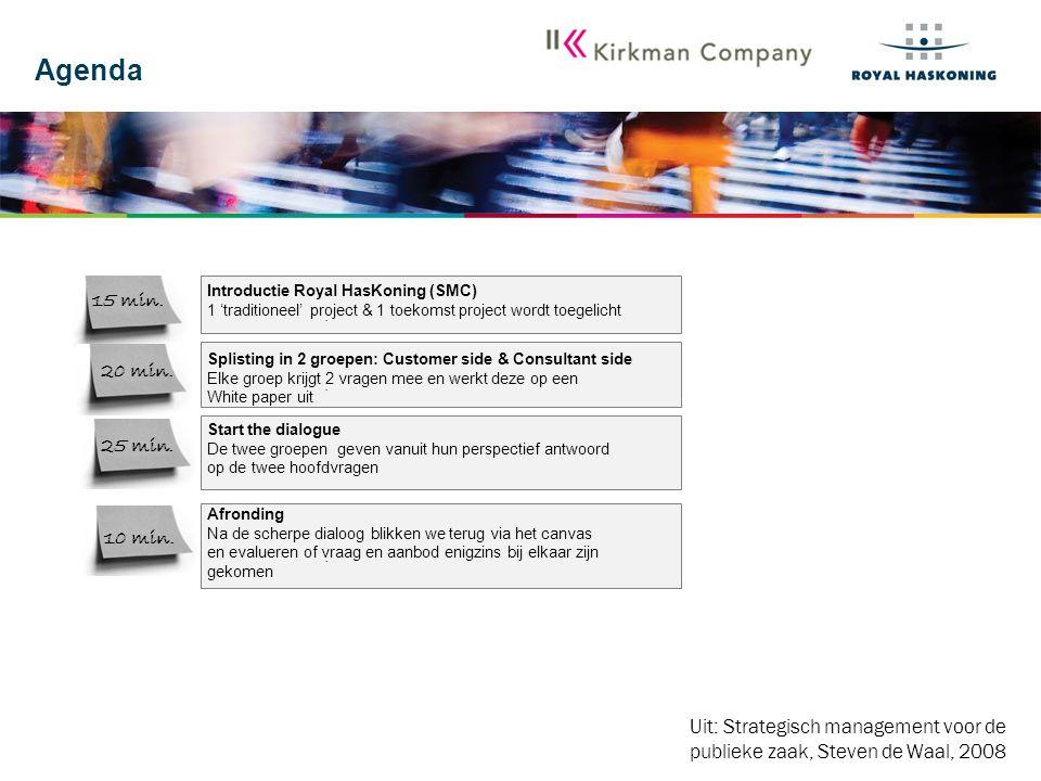 Agenda Introductie Royal HasKoning (SMC) 1 'traditioneel' project & 1 toekomst project wordt toegelicht.