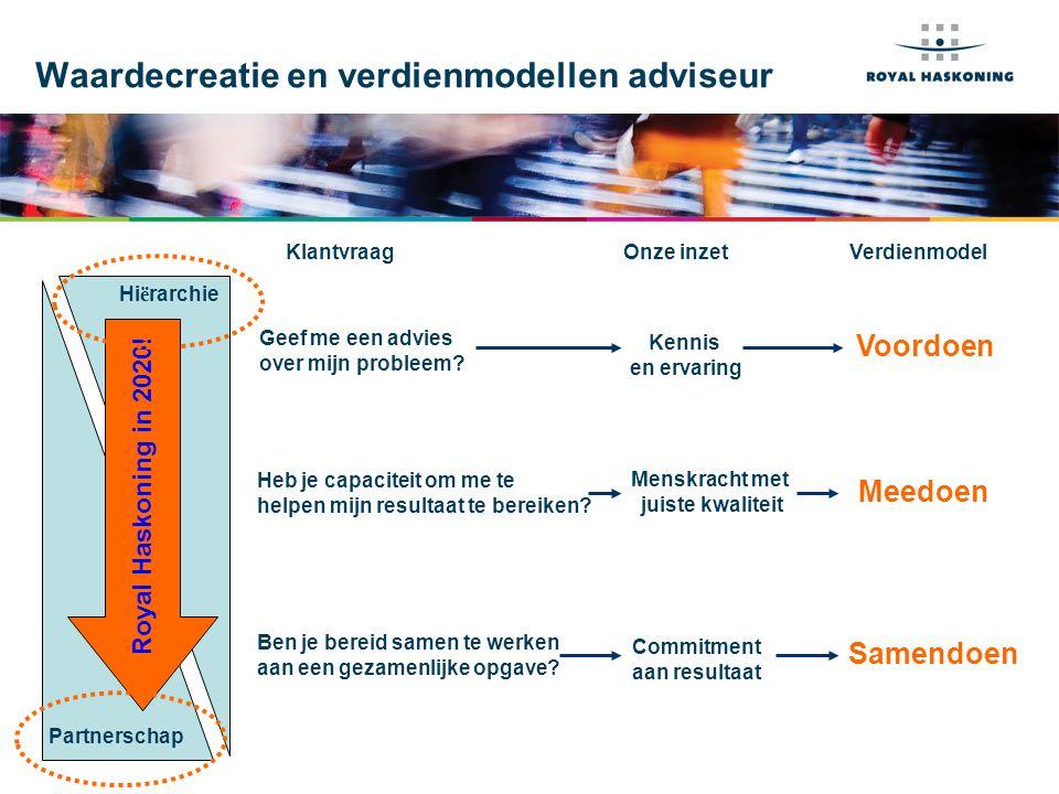 Waardecreatie en verdienmodellen adviseur