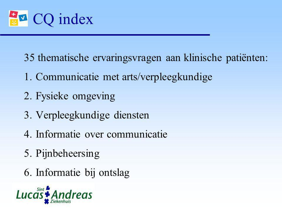 CQ index 35 thematische ervaringsvragen aan klinische patiënten: