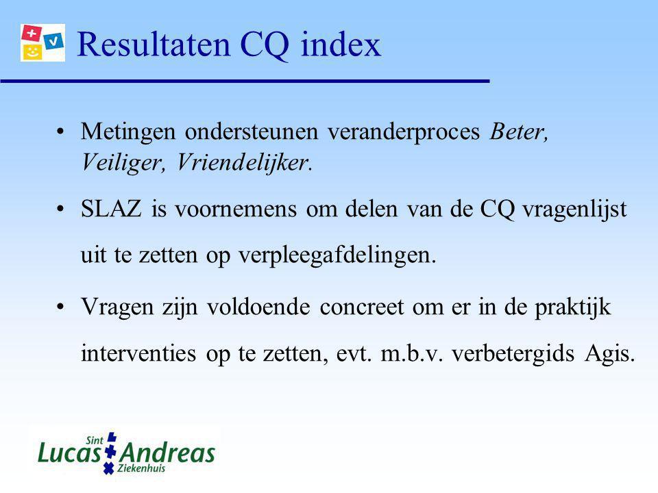 Resultaten CQ index Metingen ondersteunen veranderproces Beter, Veiliger, Vriendelijker.