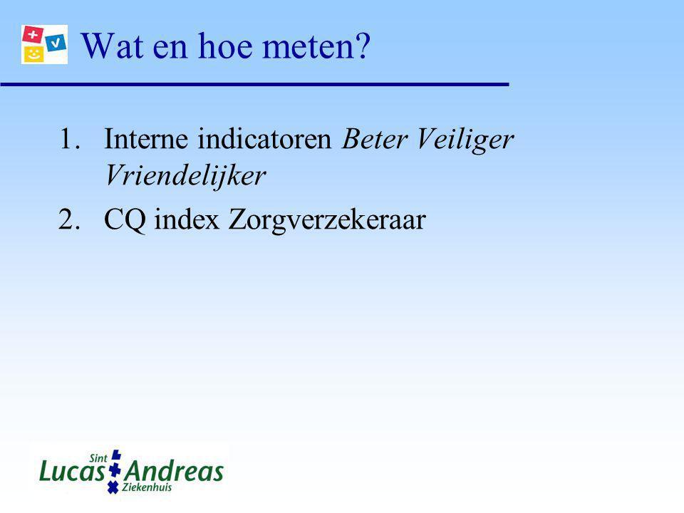 Wat en hoe meten Interne indicatoren Beter Veiliger Vriendelijker