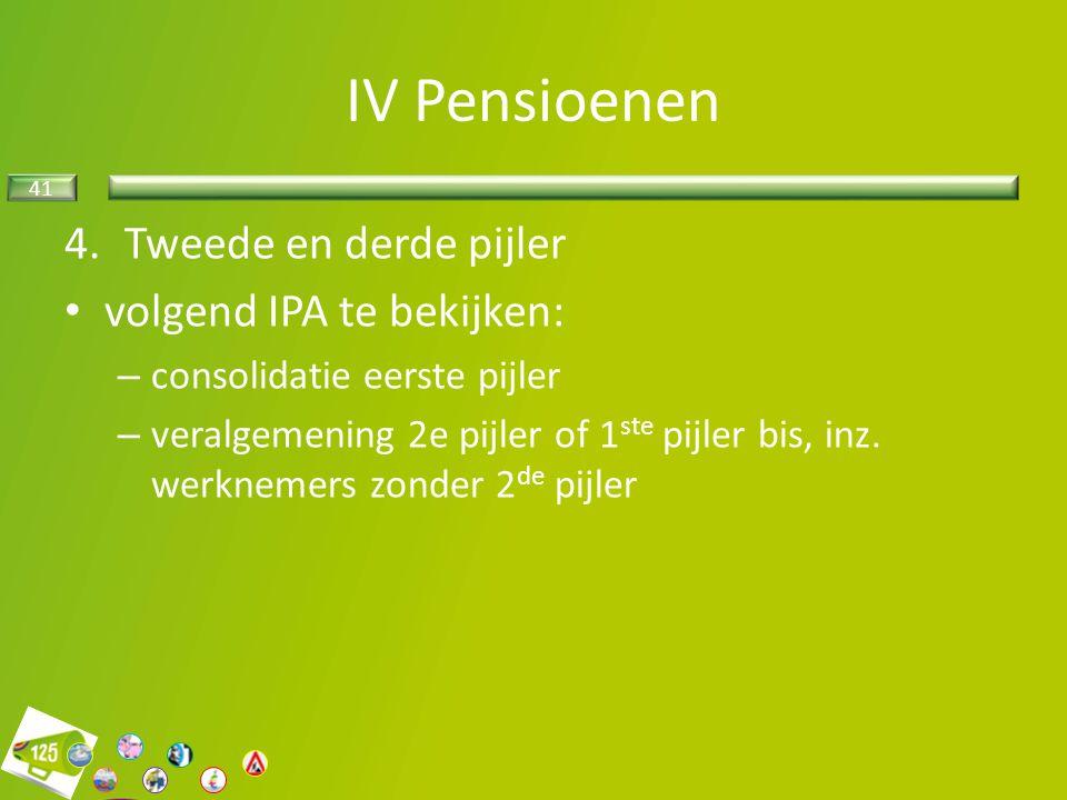IV Pensioenen Tweede en derde pijler volgend IPA te bekijken: