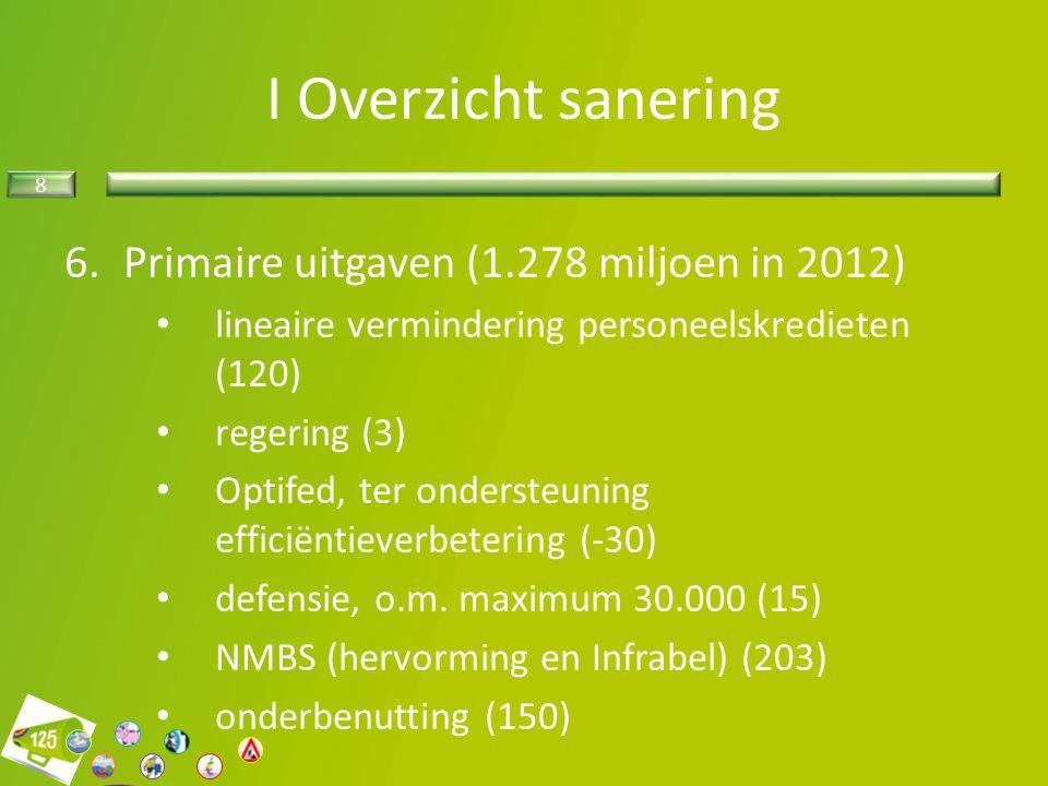 I Overzicht sanering Primaire uitgaven (1.278 miljoen in 2012)