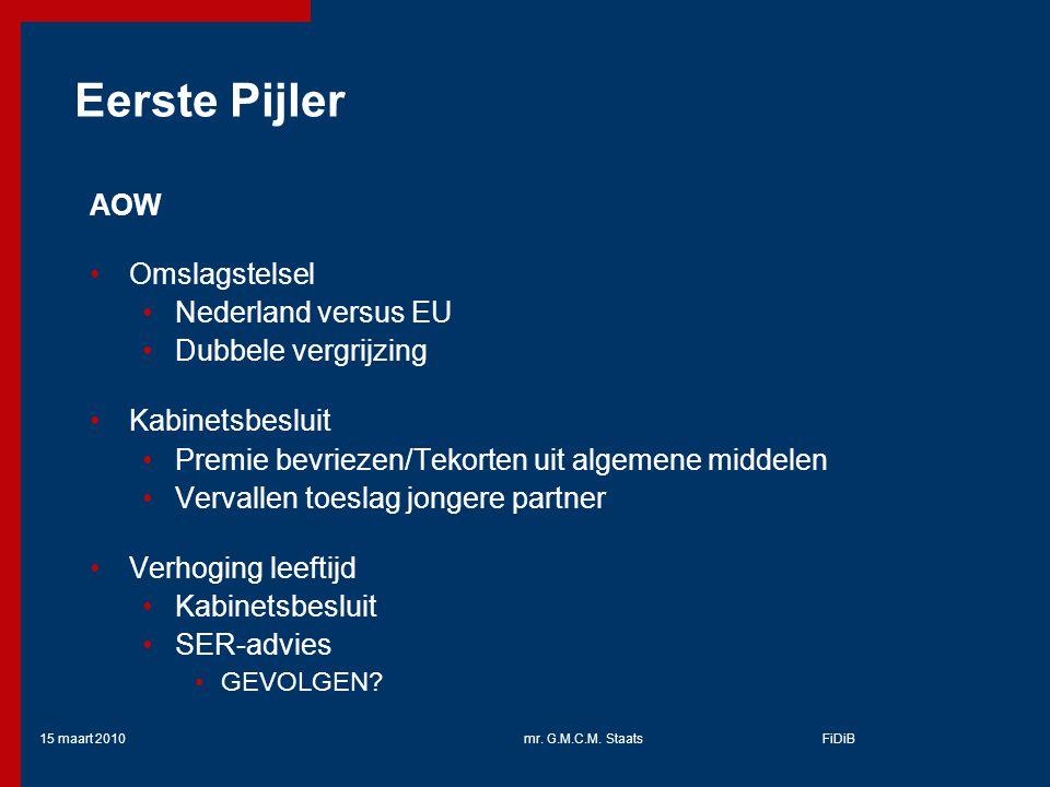 Eerste Pijler AOW Omslagstelsel Nederland versus EU