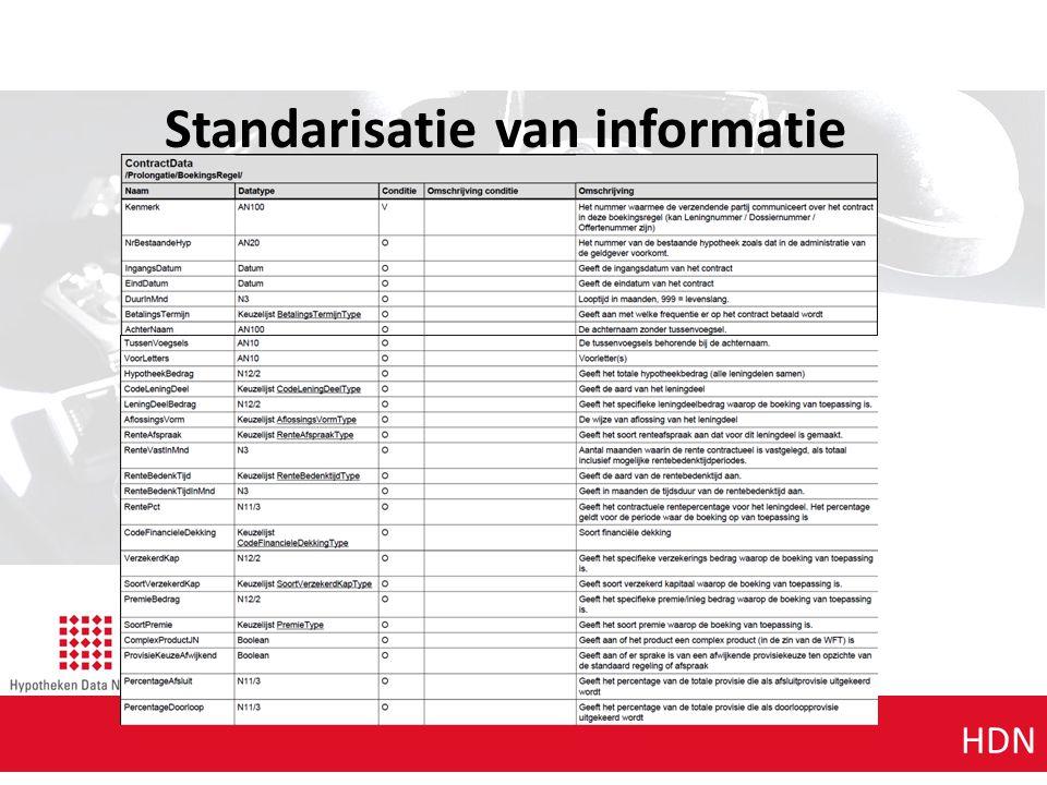 Standarisatie van informatie