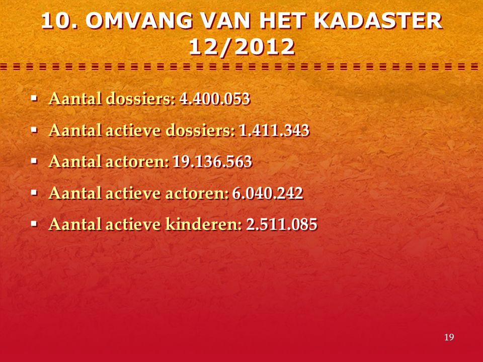 10. OMVANG VAN HET KADASTER 12/2012