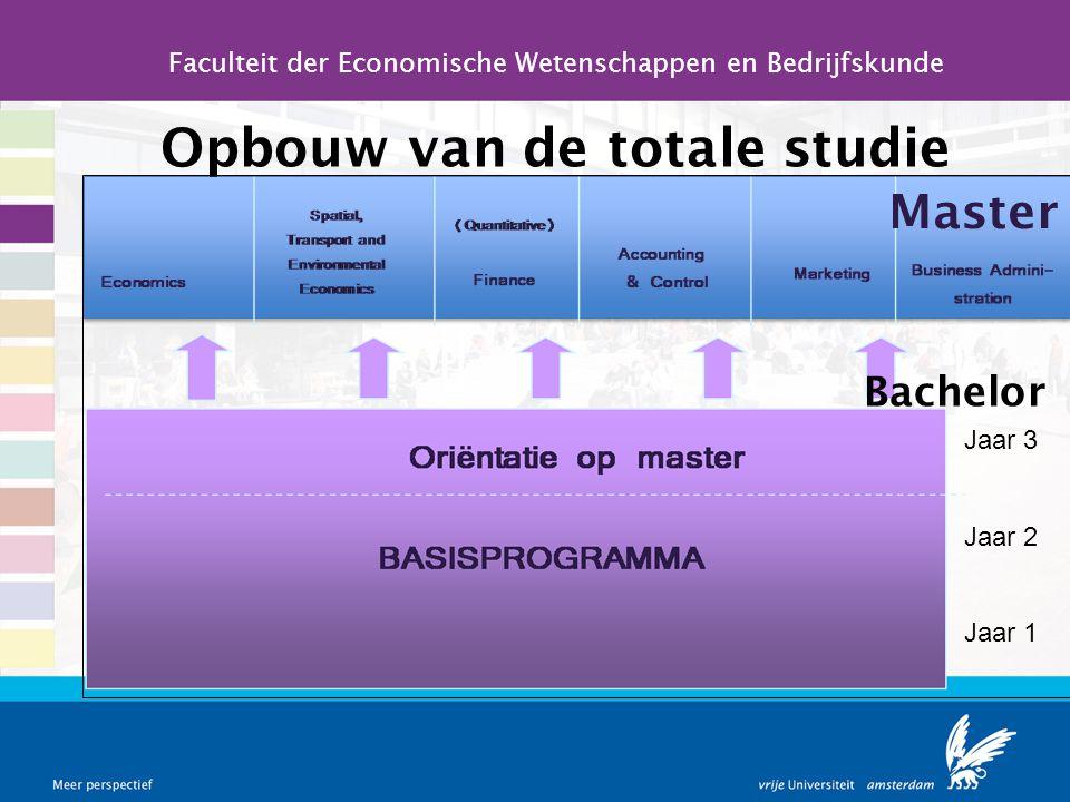 Opbouw van de totale studie