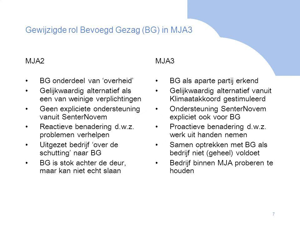 Gewijzigde rol Bevoegd Gezag (BG) in MJA3