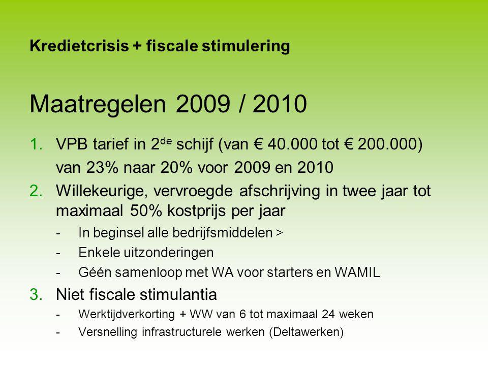 Kredietcrisis + fiscale stimulering