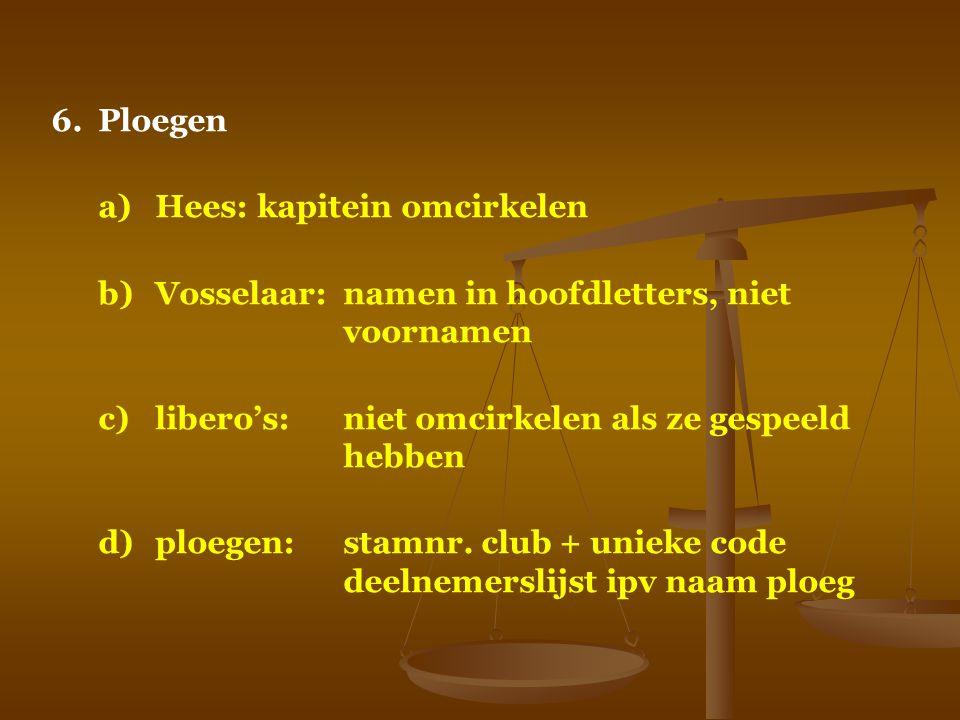 6. Ploegen a) Hees: kapitein omcirkelen. b) Vosselaar: namen in hoofdletters, niet voornamen. c) libero's: niet omcirkelen als ze gespeeld hebben.