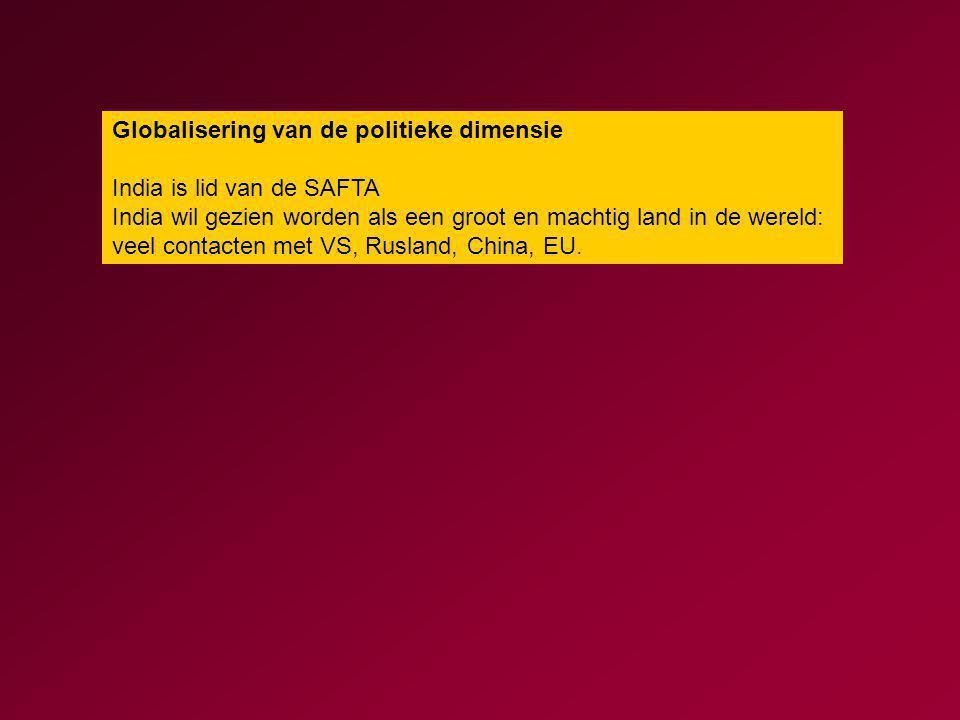Globalisering van de politieke dimensie