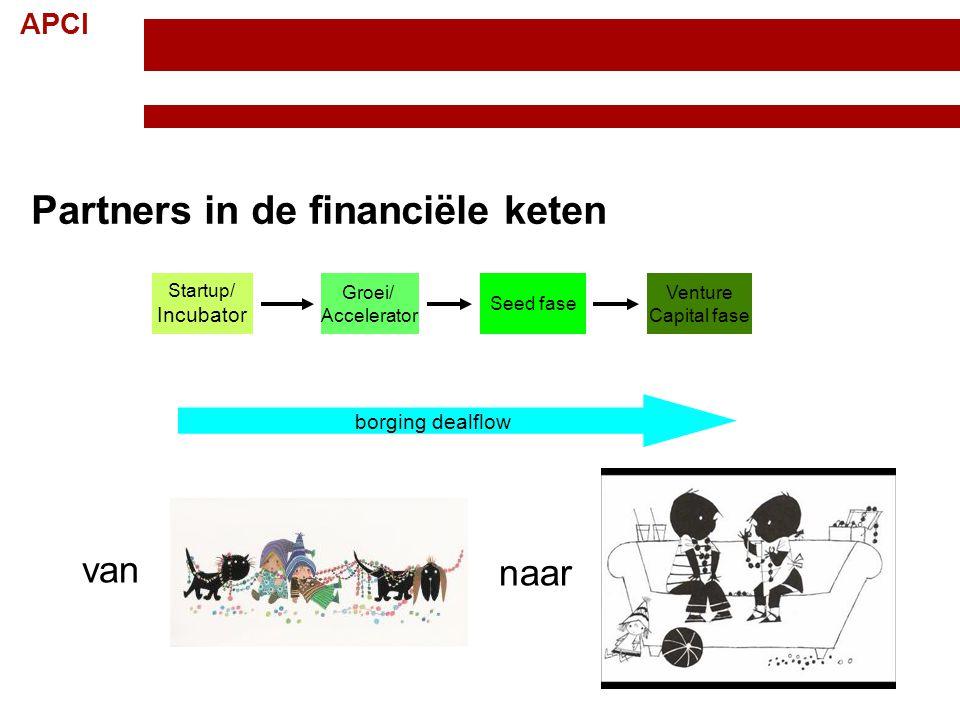 Partners in de financiële keten
