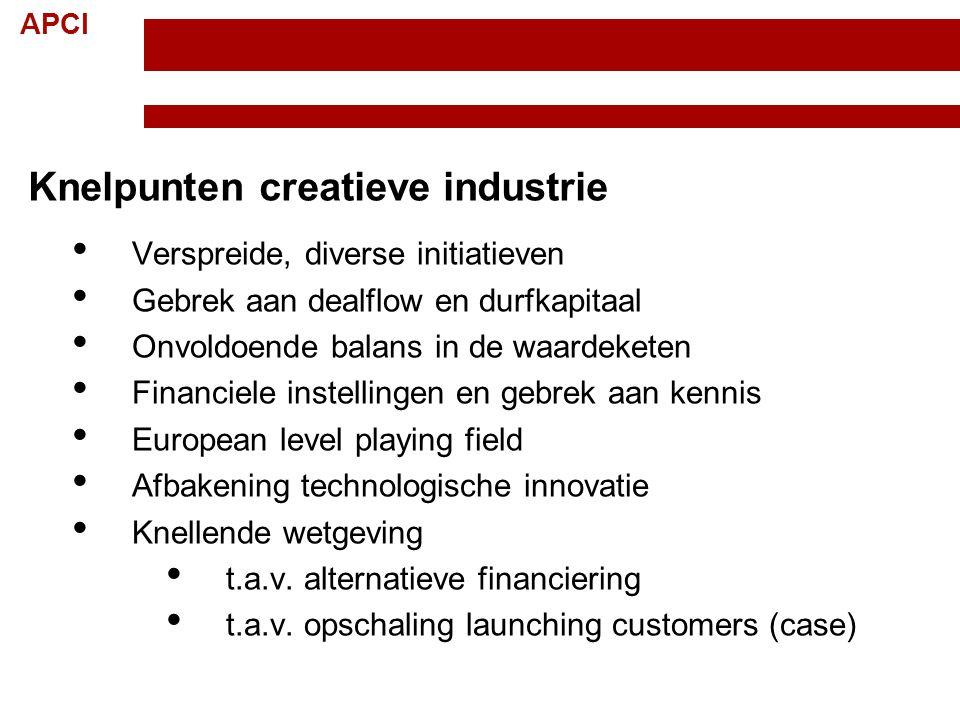 Knelpunten creatieve industrie