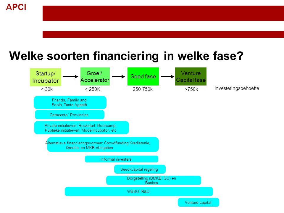 Welke soorten financiering in welke fase