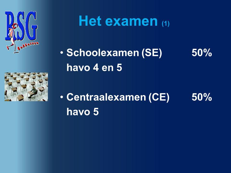 Het examen (1) Schoolexamen (SE) 50% havo 4 en 5