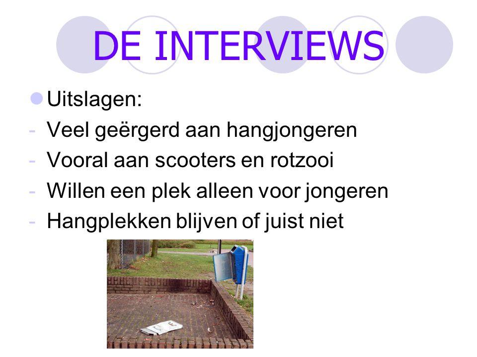 DE INTERVIEWS Uitslagen: Veel geërgerd aan hangjongeren