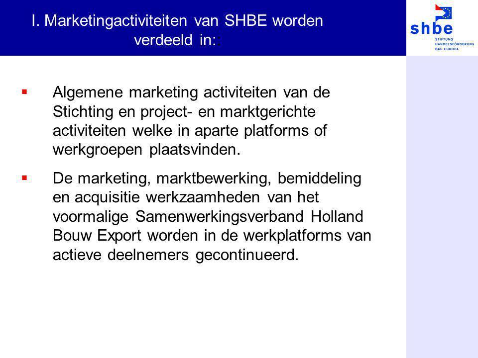 I. Marketingactiviteiten van SHBE worden verdeeld in::