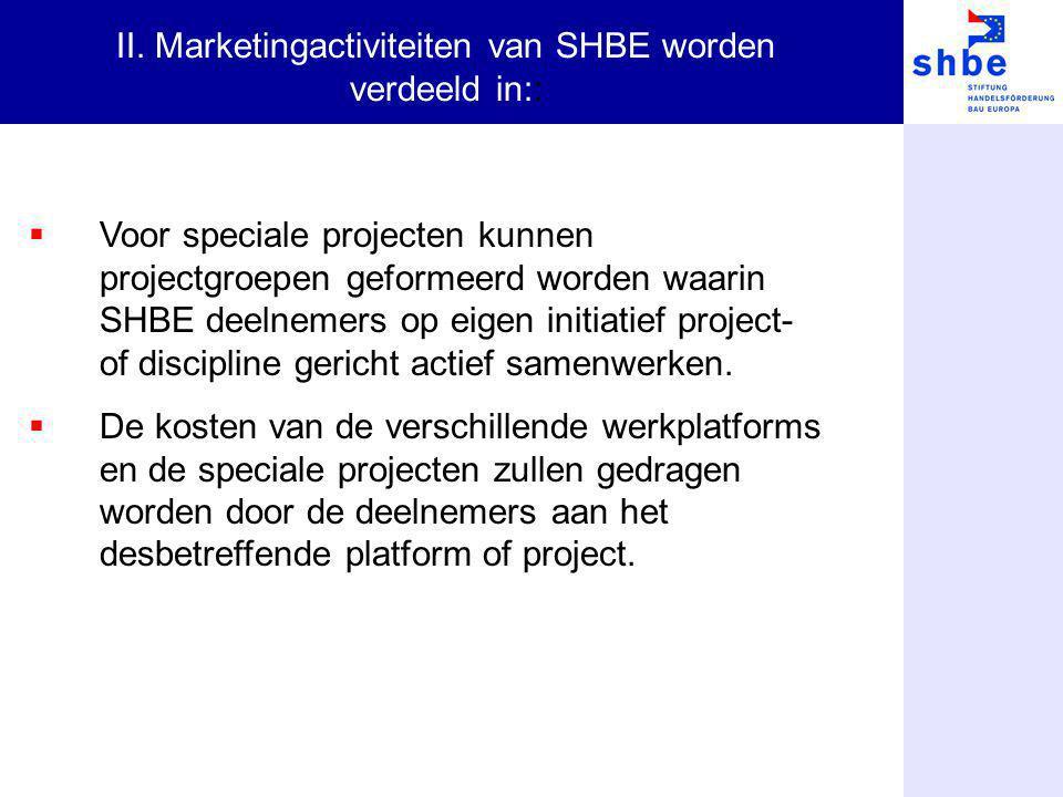 II. Marketingactiviteiten van SHBE worden