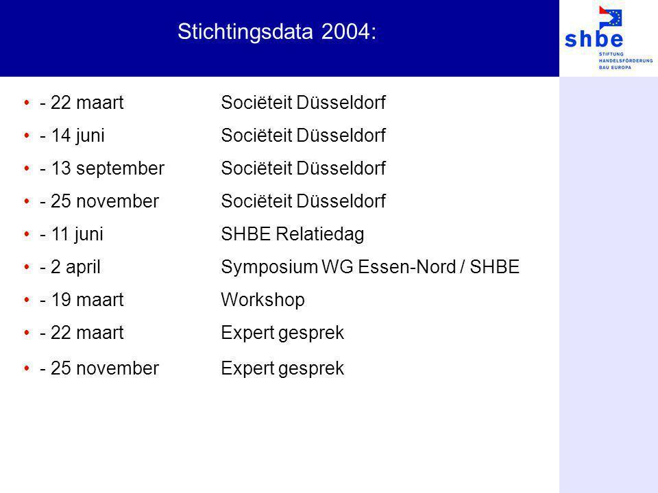 Stichtingsdata 2004: - 22 maart Sociëteit Düsseldorf