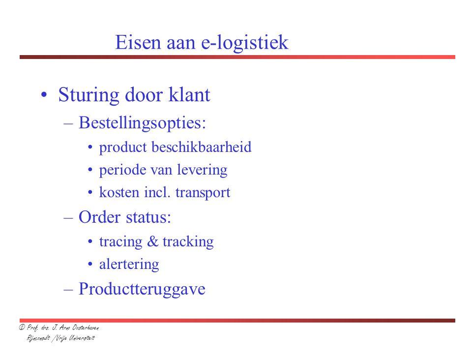 Eisen aan e-logistiek Sturing door klant Bestellingsopties: