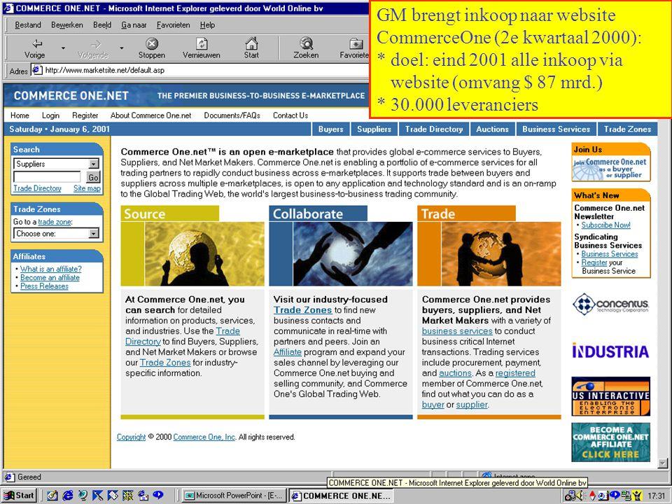 GM brengt inkoop naar website