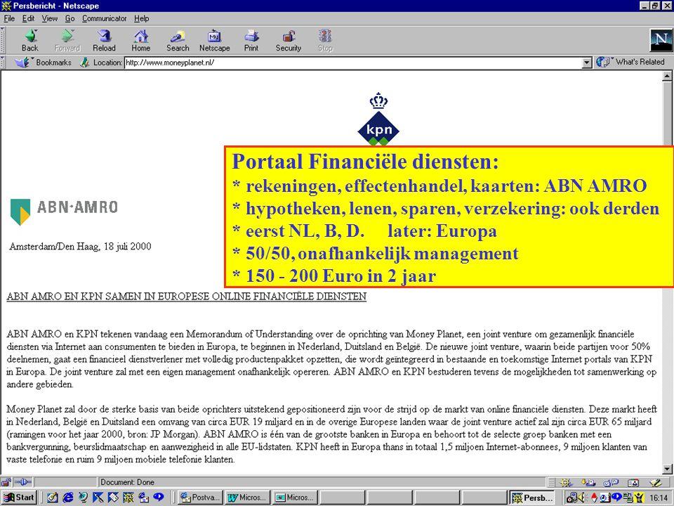 Portaal Financiële diensten: