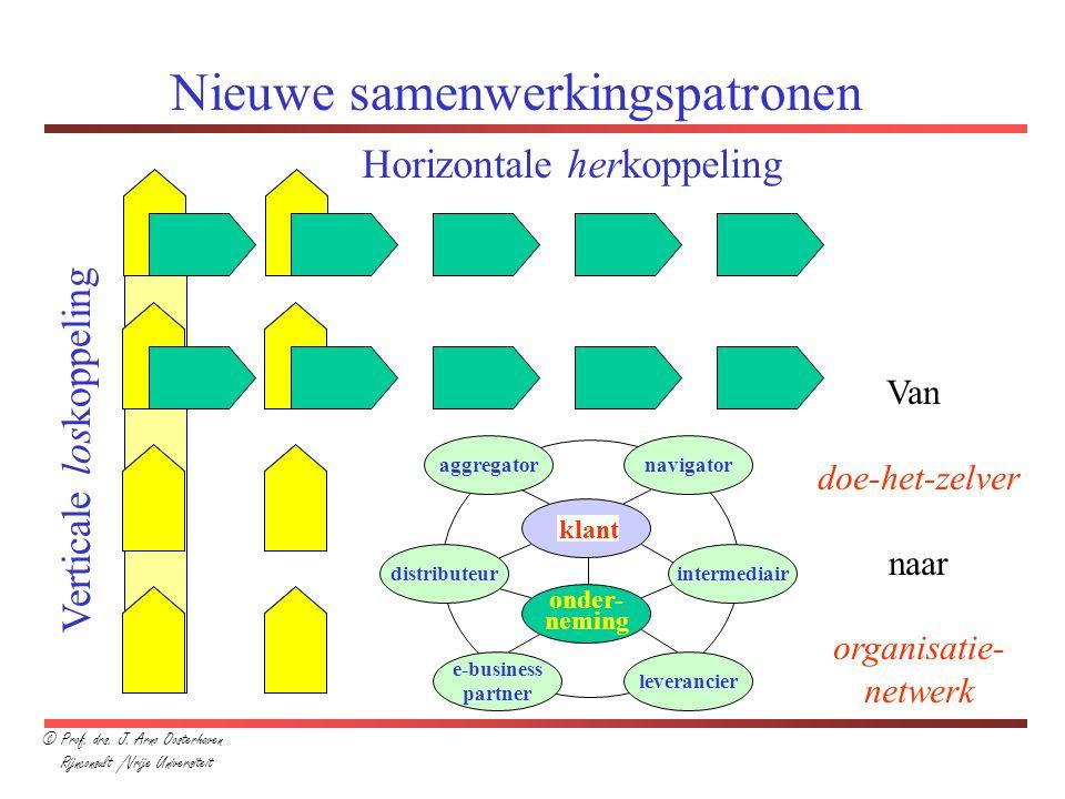 Nieuwe samenwerkingspatronen